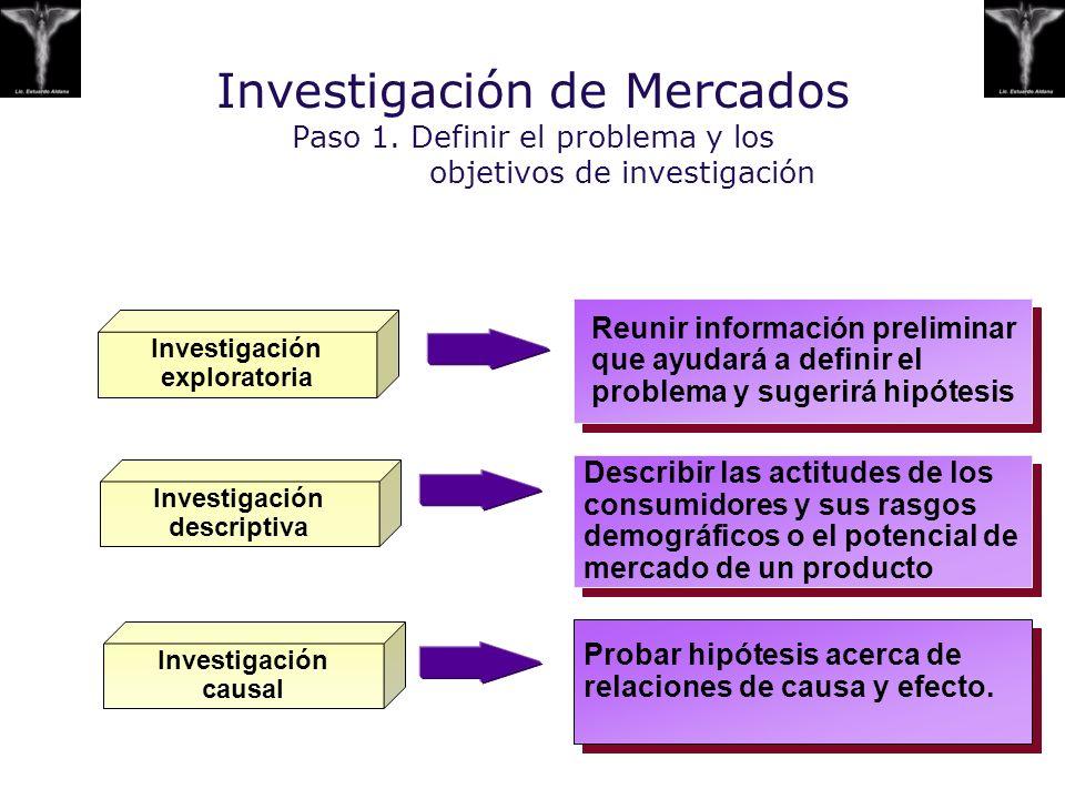 Investigación de Mercados Paso 1. Definir el problema y los objetivos de investigación Investigación exploratoria Investigación descriptiva Investigac