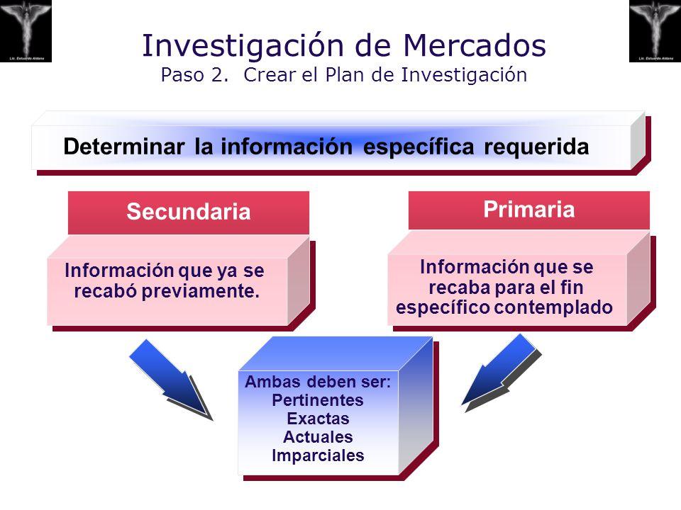 Secundaria Primaria Investigación de Mercados Paso 2. Crear el Plan de Investigación Determinar la información específica requerida Información que se