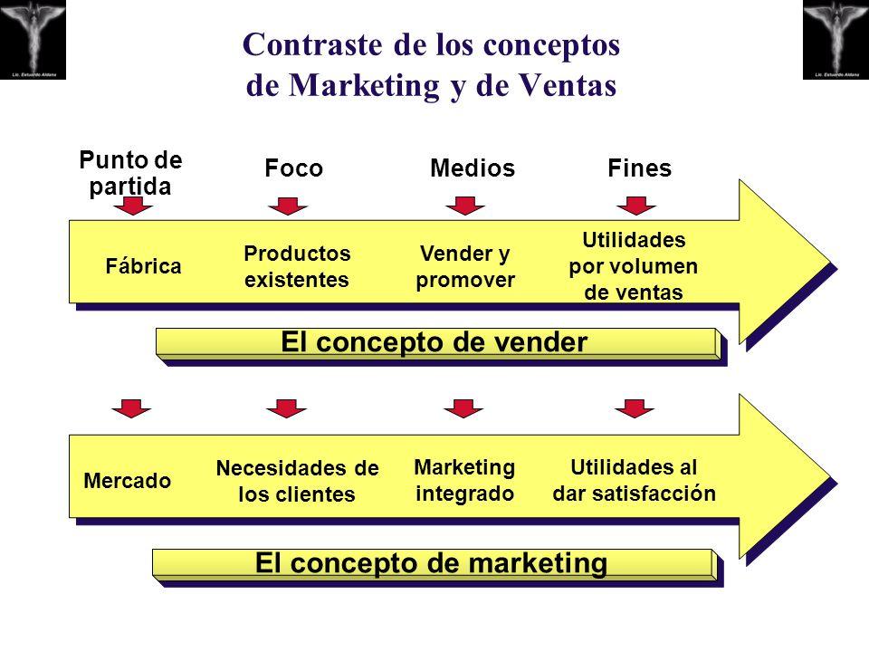 Contraste de los conceptos de Marketing y de Ventas Fábrica Productos existentes Vender y promover Utilidades por volumen de ventas Mercado Necesidade