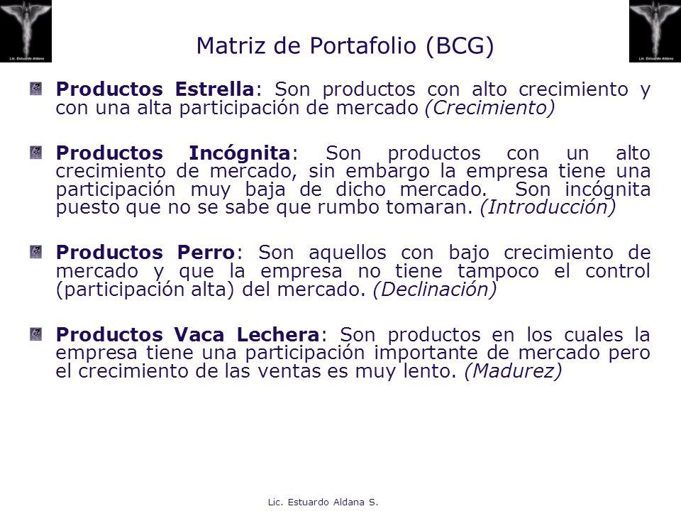Lic. Estuardo Aldana S. Matriz de Portafolio (BCG) Productos Estrella: Son productos con alto crecimiento y con una alta participación de mercado (Cre