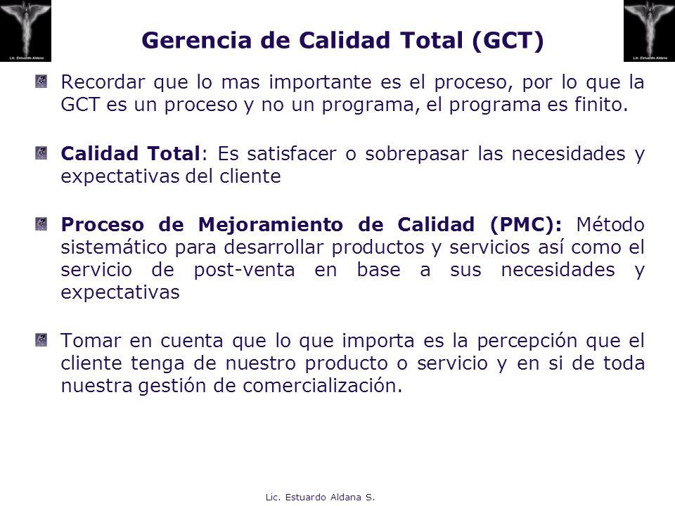 Lic. Estuardo Aldana S. Gerencia de Calidad Total (GCT) Recordar que lo mas importante es el proceso, por lo que la GCT es un proceso y no un programa