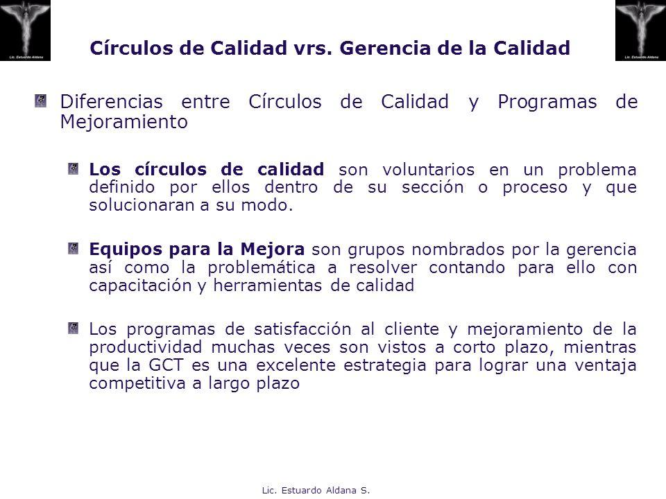 Lic. Estuardo Aldana S. Diferencias entre Círculos de Calidad y Programas de Mejoramiento Los círculos de calidad son voluntarios en un problema defin