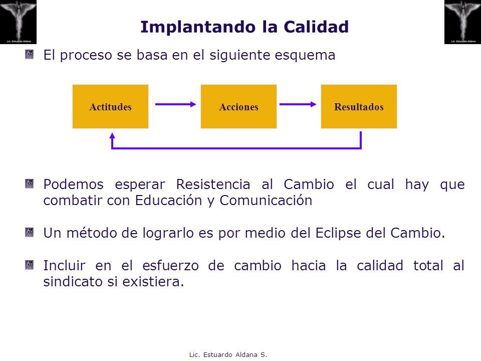 Lic. Estuardo Aldana S. Implantando la Calidad El proceso se basa en el siguiente esquema Podemos esperar Resistencia al Cambio el cual hay que combat