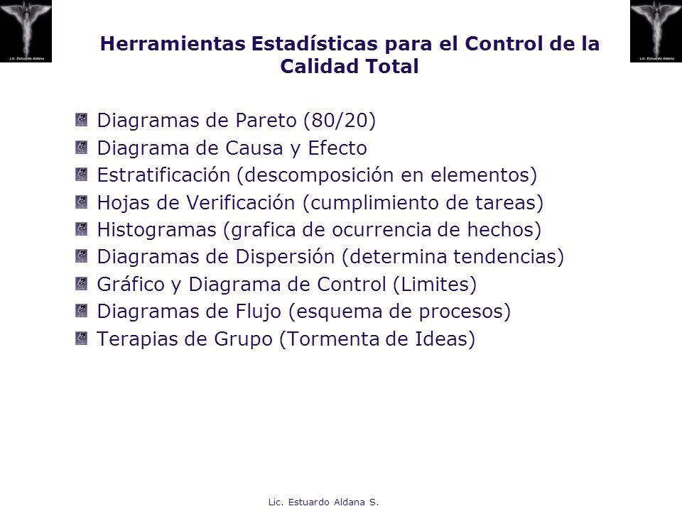 Lic. Estuardo Aldana S. Diagramas de Pareto (80/20) Diagrama de Causa y Efecto Estratificación (descomposición en elementos) Hojas de Verificación (cu