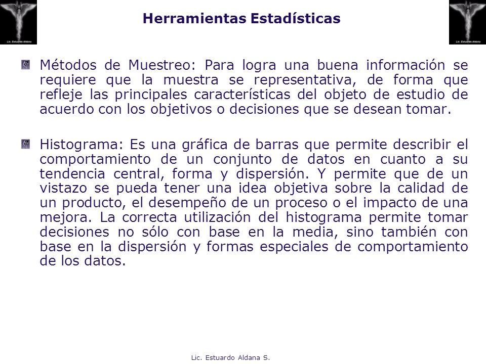 Lic. Estuardo Aldana S. Herramientas Estadísticas Métodos de Muestreo: Para logra una buena información se requiere que la muestra se representativa,