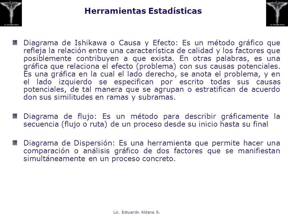 Lic. Estuardo Aldana S. Herramientas Estadísticas Diagrama de Ishikawa o Causa y Efecto: Es un método gráfico que refleja la relación entre una caract