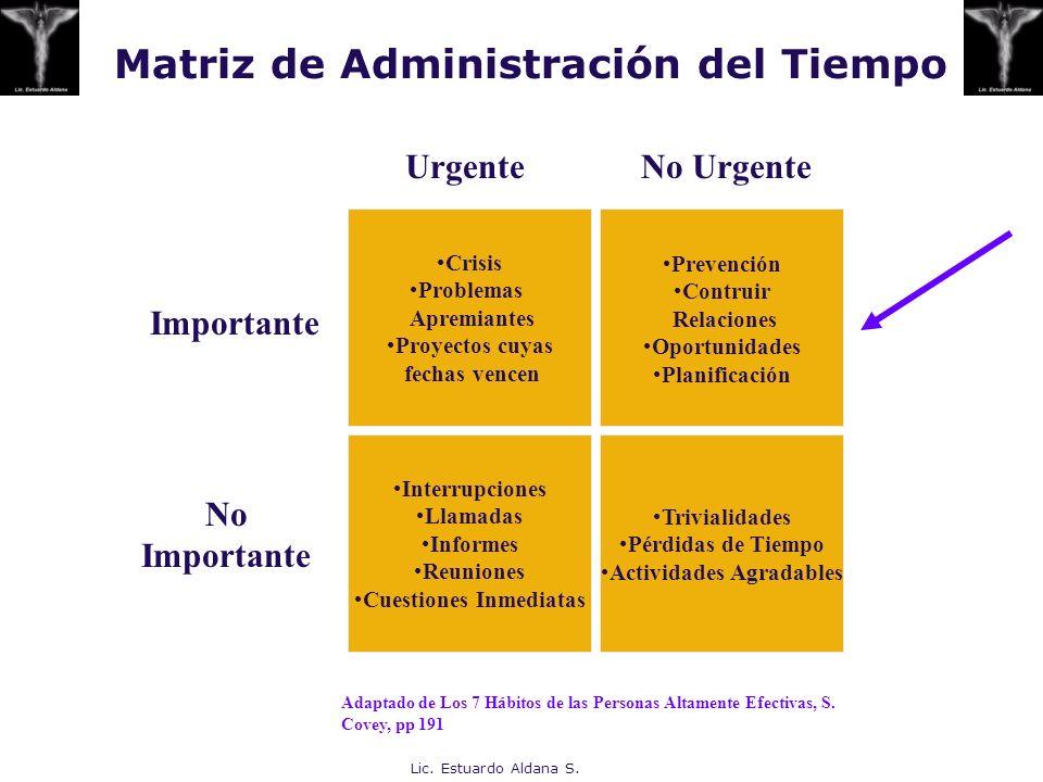 Lic. Estuardo Aldana S. Matriz de Administración del Tiempo Crisis Problemas Apremiantes Proyectos cuyas fechas vencen Interrupciones Llamadas Informe