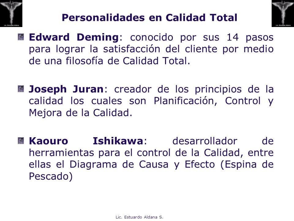 Lic. Estuardo Aldana S. Personalidades en Calidad Total Edward Deming: conocido por sus 14 pasos para lograr la satisfacción del cliente por medio de