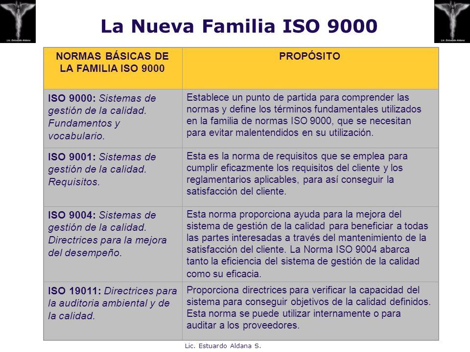 Lic. Estuardo Aldana S. La Nueva Familia ISO 9000 NORMAS BÁSICAS DE LA FAMILIA ISO 9000 PROPÓSITO ISO 9000: Sistemas de gestión de la calidad. Fundame