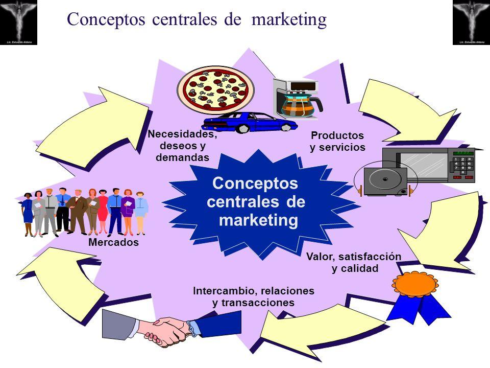 Conceptos centrales de marketing Productos y servicios Valor, satisfacción y calidad Necesidades, deseos y demandas Intercambio, relaciones y transacc