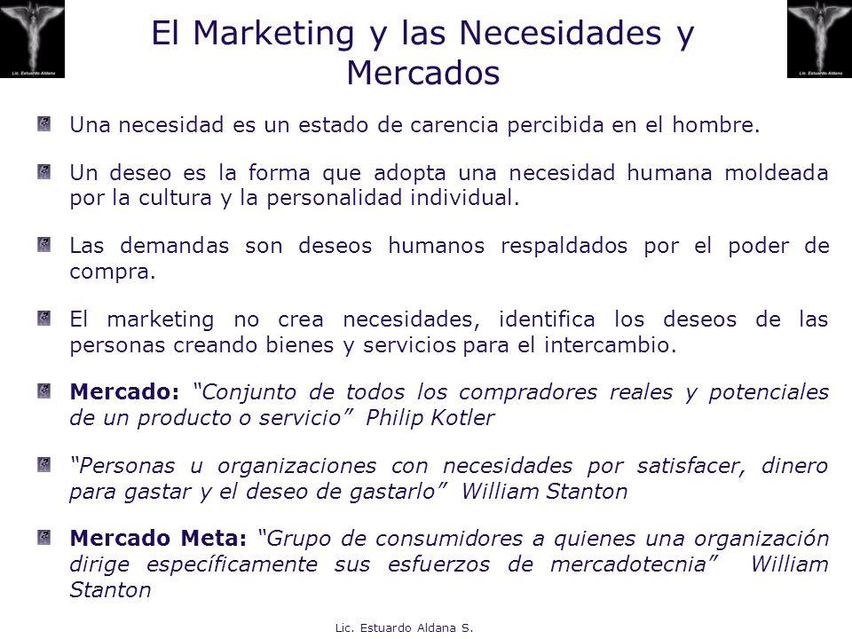 Lic. Estuardo Aldana S. El Marketing y las Necesidades y Mercados Una necesidad es un estado de carencia percibida en el hombre. Un deseo es la forma