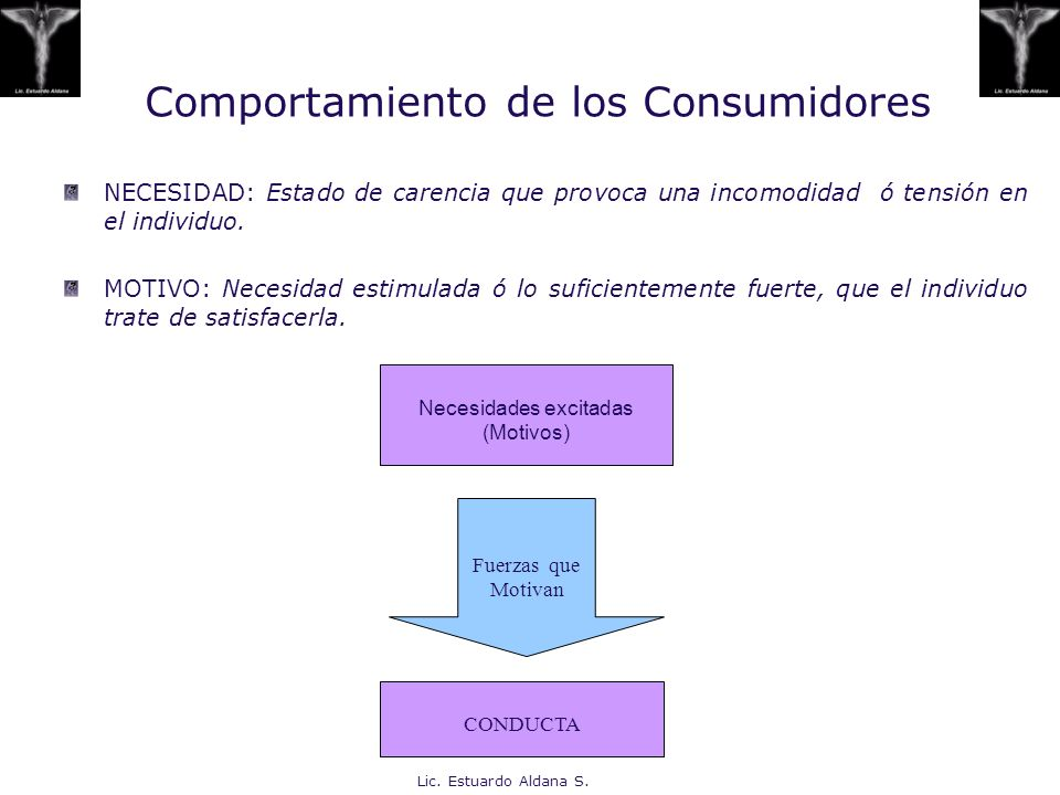 Lic. Estuardo Aldana S. Comportamiento de los Consumidores NECESIDAD: Estado de carencia que provoca una incomodidad ó tensión en el individuo. MOTIVO