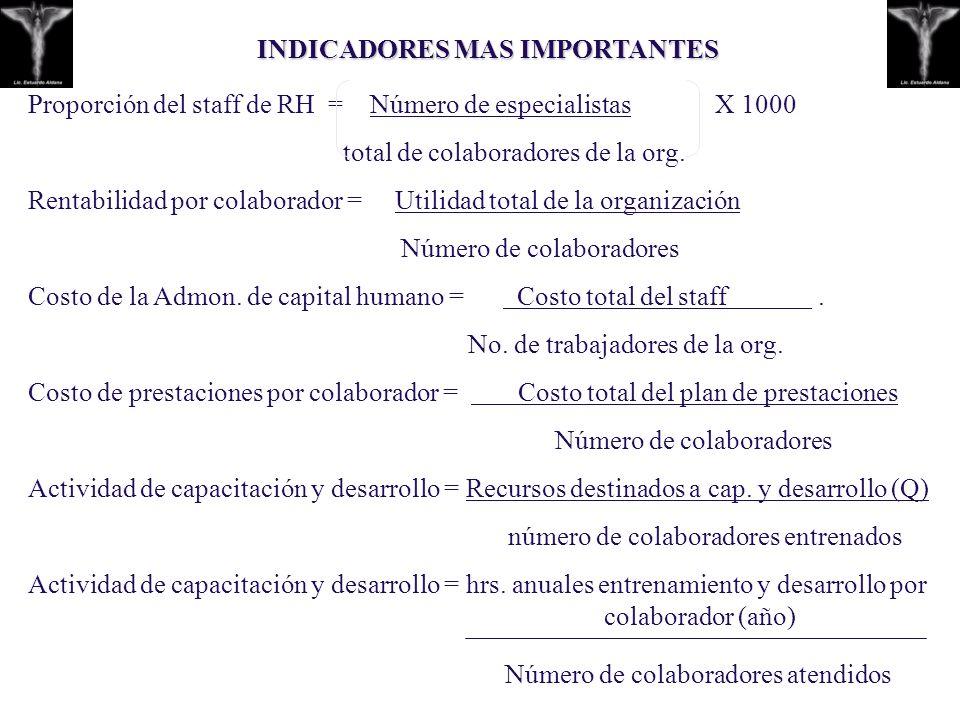 Proporción del staff de RH = Número de especialistas X 1000 total de colaboradores de la org. Rentabilidad por colaborador = Utilidad total de la orga