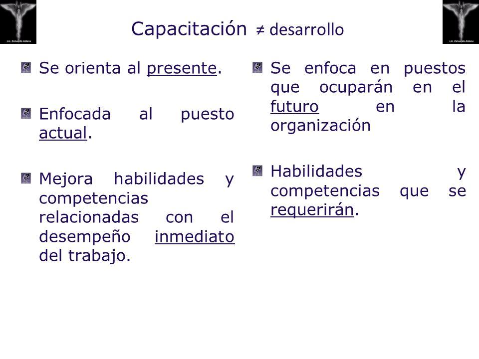 Tipos de cambios 1.Inventario de necesidades de capacitación que deben ser satisfechas.