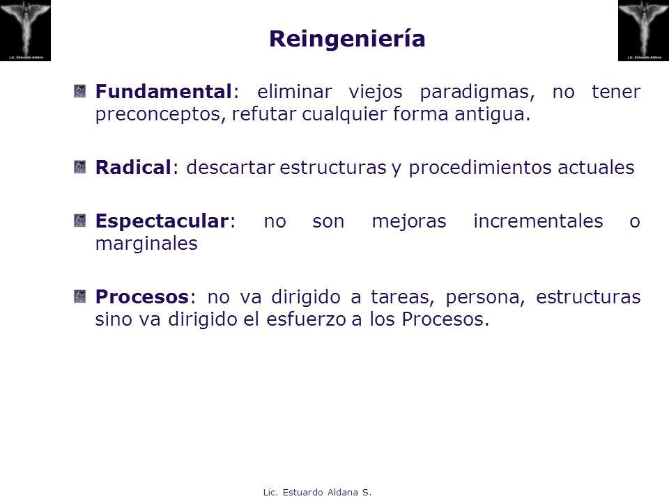 Lic. Estuardo Aldana S. Fundamental: eliminar viejos paradigmas, no tener preconceptos, refutar cualquier forma antigua. Radical: descartar estructura