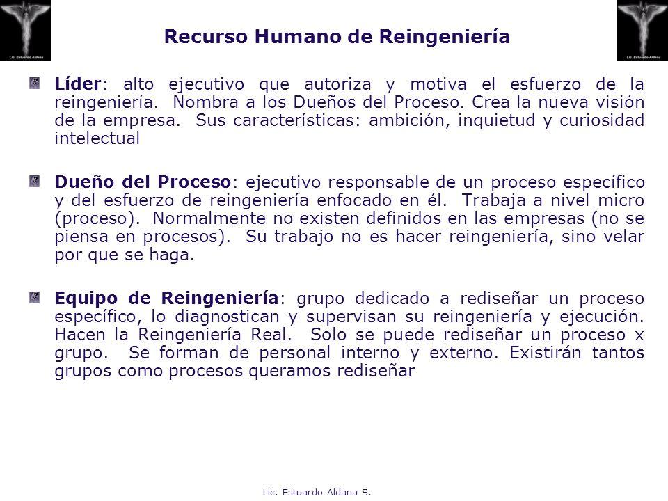 Lic. Estuardo Aldana S. Recurso Humano de Reingeniería Líder: alto ejecutivo que autoriza y motiva el esfuerzo de la reingeniería. Nombra a los Dueños