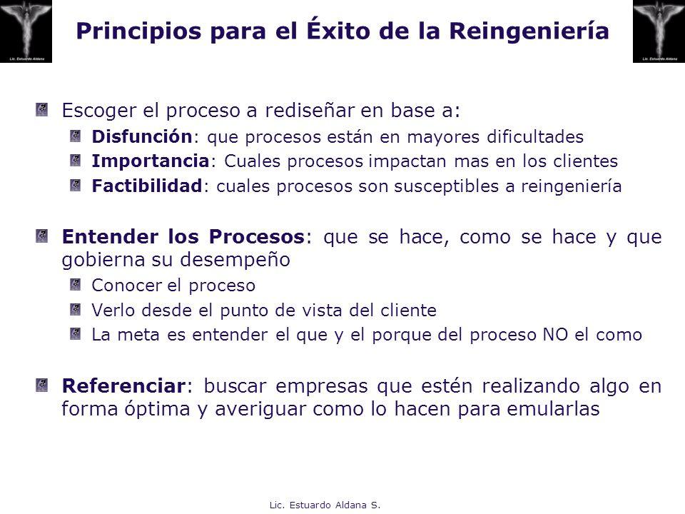 Lic. Estuardo Aldana S. Principios para el Éxito de la Reingeniería Escoger el proceso a rediseñar en base a: Disfunción: que procesos están en mayore