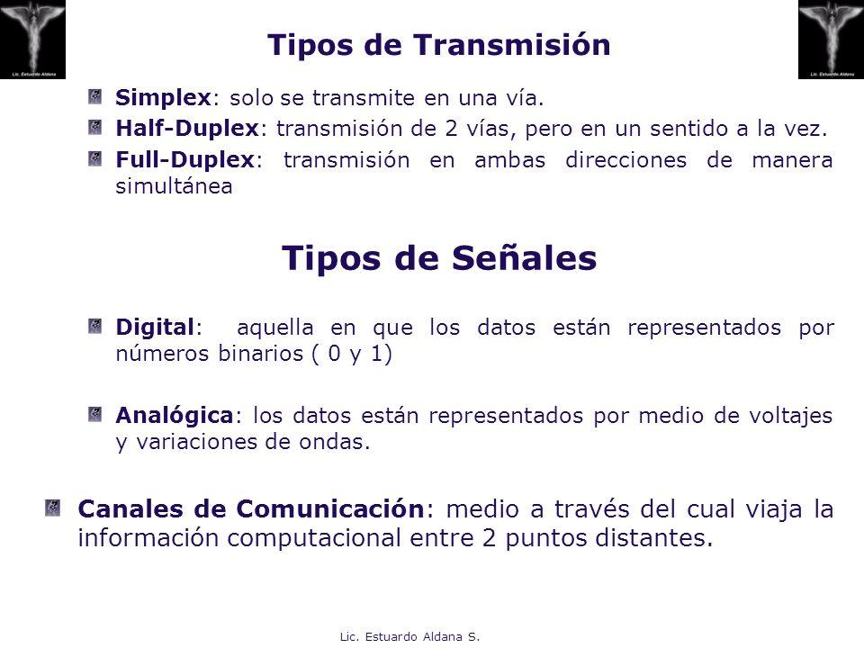 Lic. Estuardo Aldana S. Tipos de Transmisión Simplex: solo se transmite en una vía. Half-Duplex: transmisión de 2 vías, pero en un sentido a la vez. F