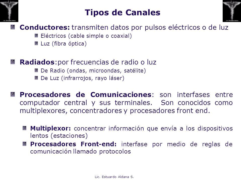 Lic. Estuardo Aldana S. Conductores: transmiten datos por pulsos eléctricos o de luz Eléctricos (cable simple o coaxial) Luz (fibra óptica) Radiados:p