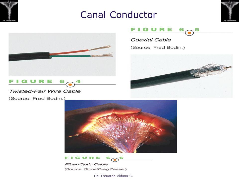 Lic. Estuardo Aldana S. Canal Conductor