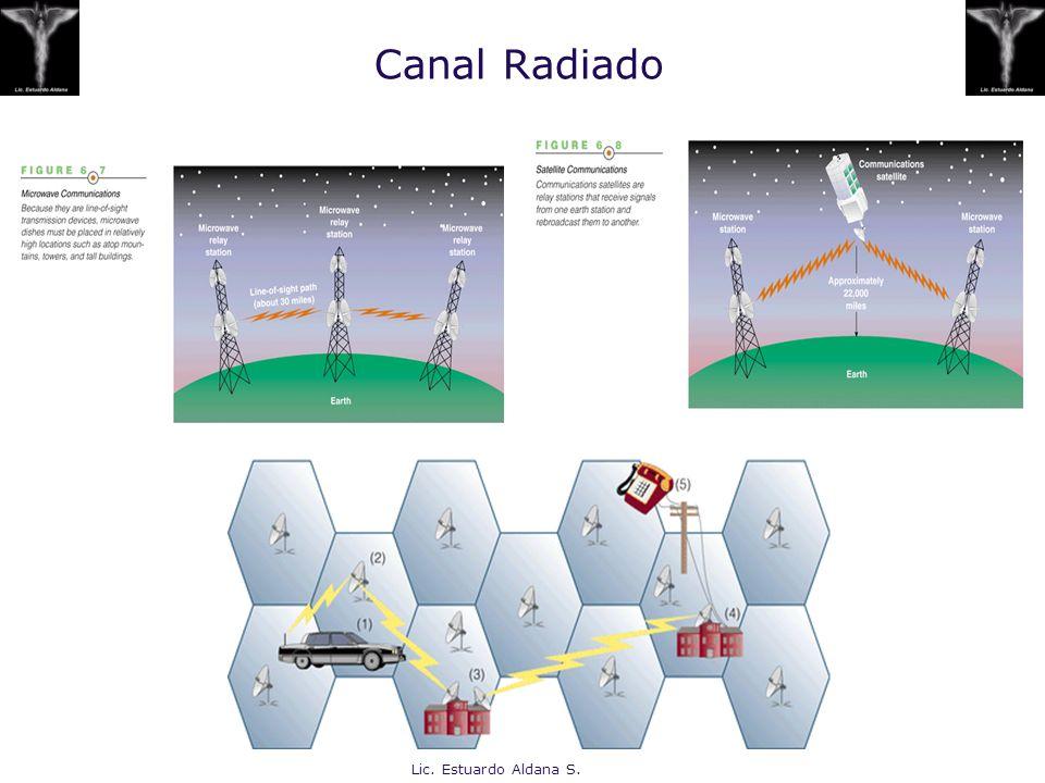 Lic. Estuardo Aldana S. Canal Radiado