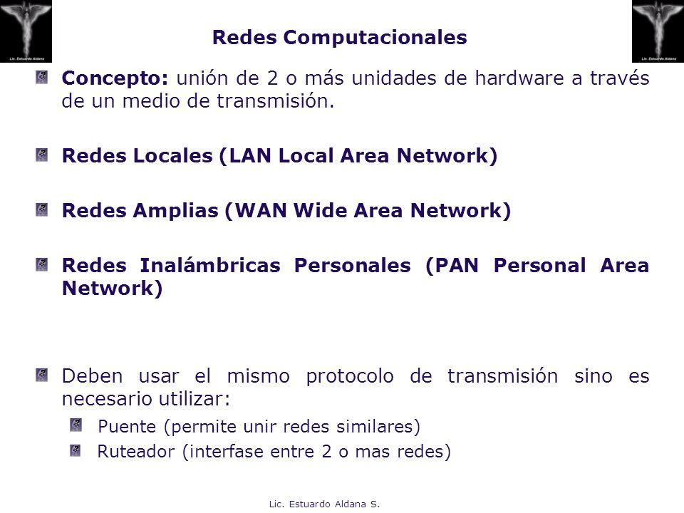 Lic. Estuardo Aldana S. Redes Computacionales Concepto: unión de 2 o más unidades de hardware a través de un medio de transmisión. Redes Locales (LAN