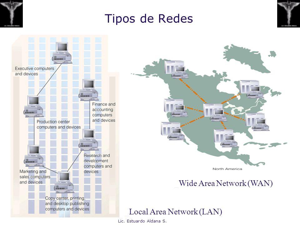 Lic. Estuardo Aldana S. Tipos de Redes _Wide Area Network (WAN) _Local Area Network (LAN)