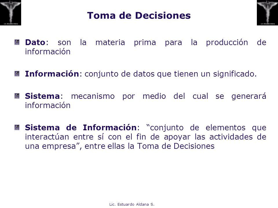 Lic. Estuardo Aldana S. Dato: son la materia prima para la producción de información Información: conjunto de datos que tienen un significado. Sistema