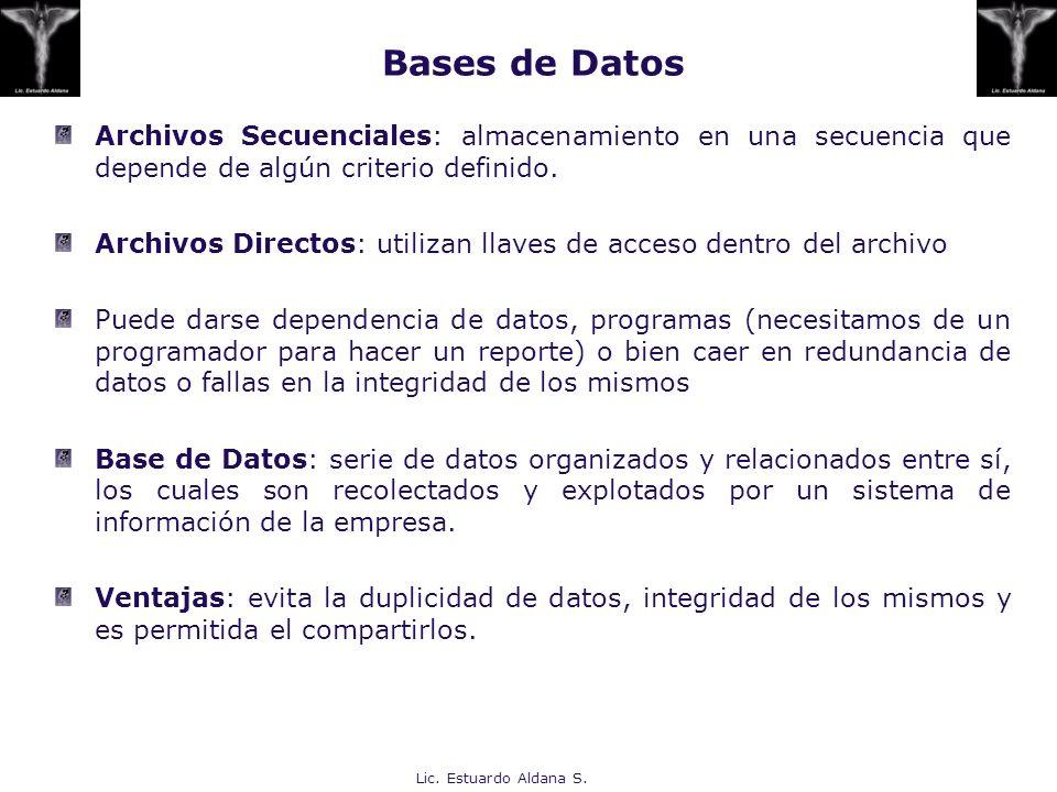 Lic. Estuardo Aldana S. Bases de Datos Archivos Secuenciales: almacenamiento en una secuencia que depende de algún criterio definido. Archivos Directo