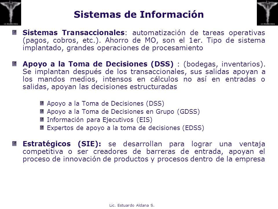 Lic. Estuardo Aldana S. Sistemas Transaccionales: automatización de tareas operativas (pagos, cobros, etc.). Ahorro de MO, son el 1er. Tipo de sistema
