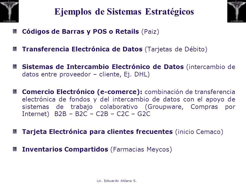 Lic. Estuardo Aldana S. Códigos de Barras y POS o Retails (Paiz) Transferencia Electrónica de Datos (Tarjetas de Débito) Sistemas de Intercambio Elect