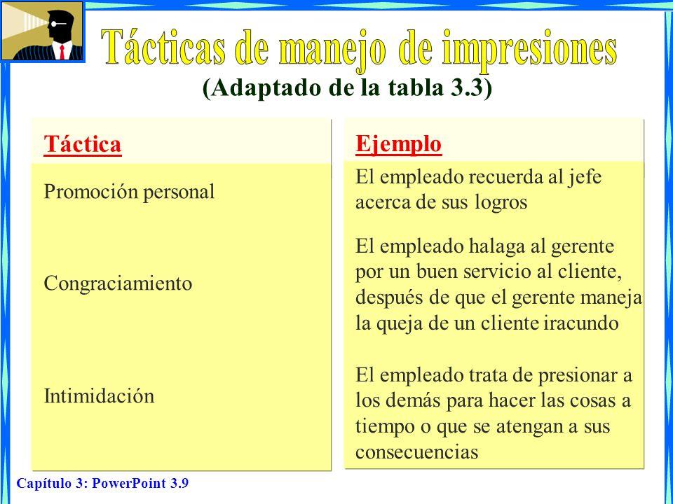 (Adaptado de la tabla 3.3) Táctica Promoción personal Congraciamiento Intimidación Ejemplo El empleado recuerda al jefe acerca de sus logros El emplea