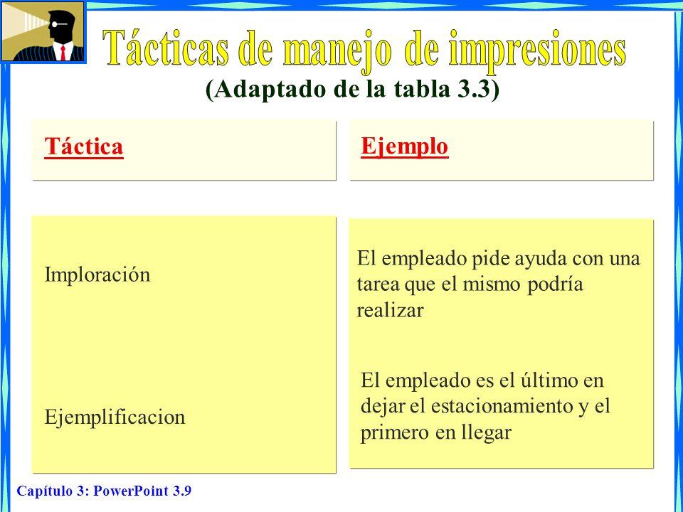 (Adaptado de la tabla 3.3) Táctica Imploración Ejemplificacion Ejemplo El empleado pide ayuda con una tarea que el mismo podría realizar El empleado e