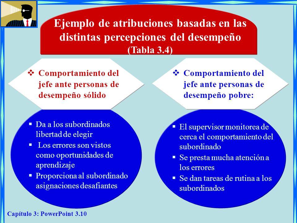 Capítulo 3: PowerPoint 3.10 Comportamiento del jefe ante personas de desempeño sólido Comportamiento del jefe ante personas de desempeño pobre: Da a l