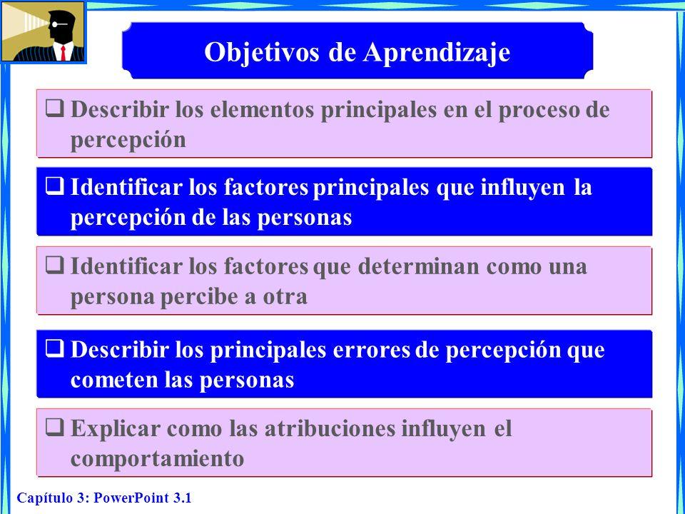 Capítulo 3: PowerPoint 3.1 Objetivos de Aprendizaje Describir los elementos principales en el proceso de percepción Identificar los factores principal