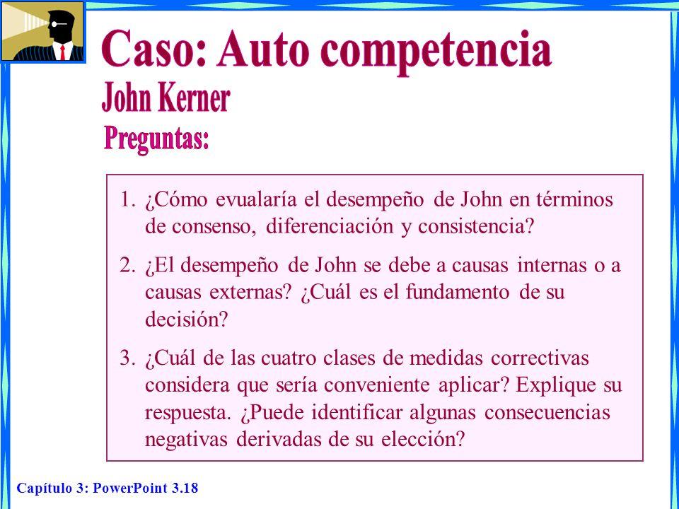 Capítulo 3: PowerPoint 3.18 1.¿Cómo evualaría el desempeño de John en términos de consenso, diferenciación y consistencia? 2.¿El desempeño de John se