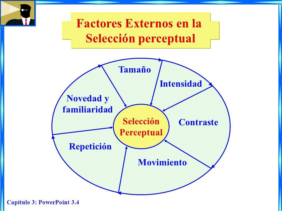 Capítulo 3: PowerPoint 3.4 Factores Externos en la Selección perceptual Selección Perceptual Tamaño Intensidad Contraste Movimiento Repetición Novedad
