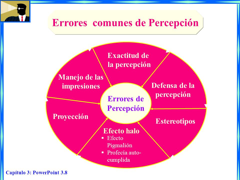Capítulo 3: PowerPoint 3.8 Errores comunes de Percepción Errores de Percepción Defensa de la percepción Estereotipos Efecto halo Efecto Pigmalión Prof
