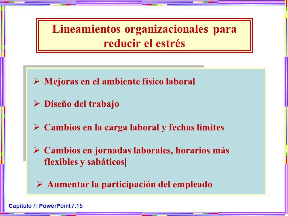 Capítulo 7: PowerPoint 7.15 Lineamientos organizacionales para reducir el estrés Mejoras en el ambiente físico laboral Diseño del trabajo Cambios en l