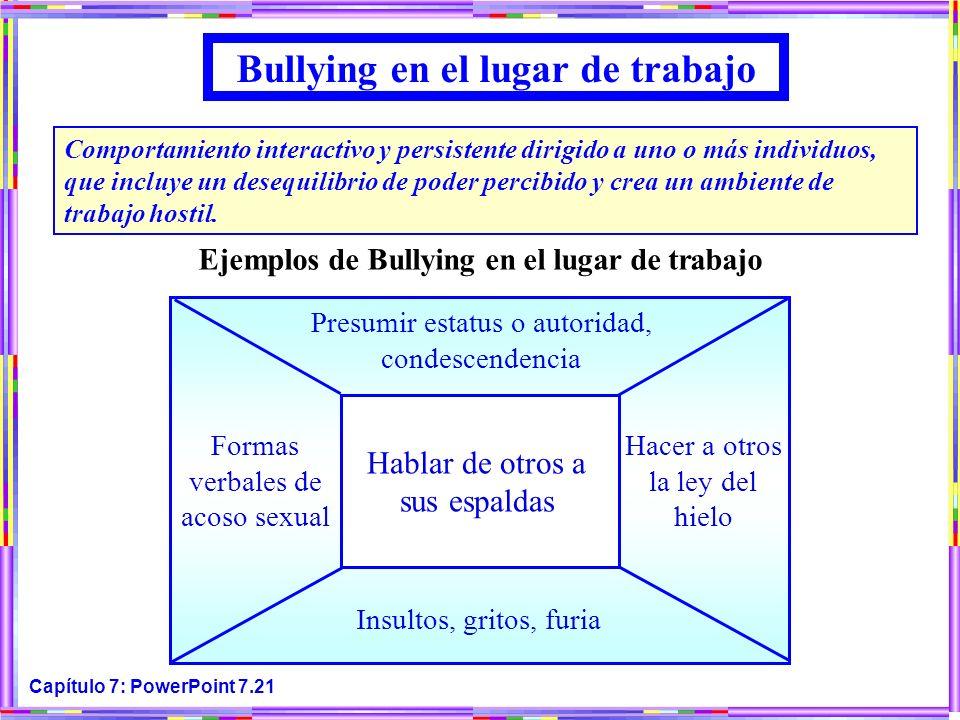 Capítulo 7: PowerPoint 7.21 Bullying en el lugar de trabajo Comportamiento interactivo y persistente dirigido a uno o más individuos, que incluye un d
