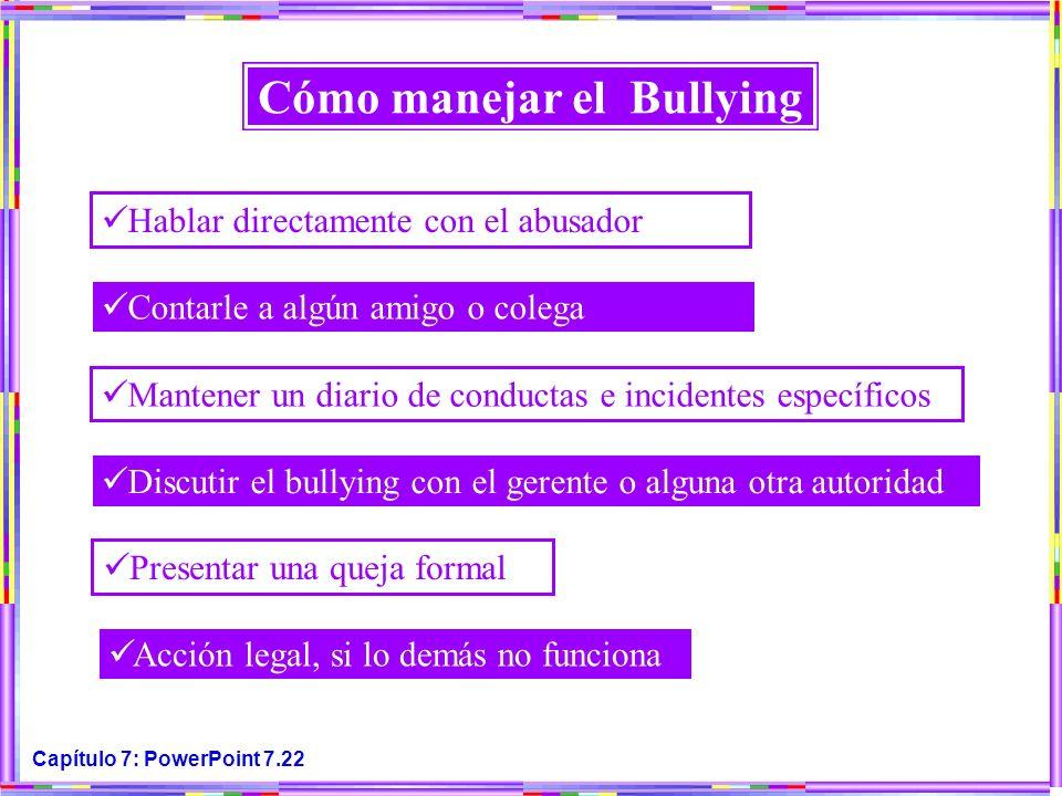 Capítulo 7: PowerPoint 7.22 Cómo manejar el Bullying Hablar directamente con el abusador Contarle a algún amigo o colega Mantener un diario de conduct