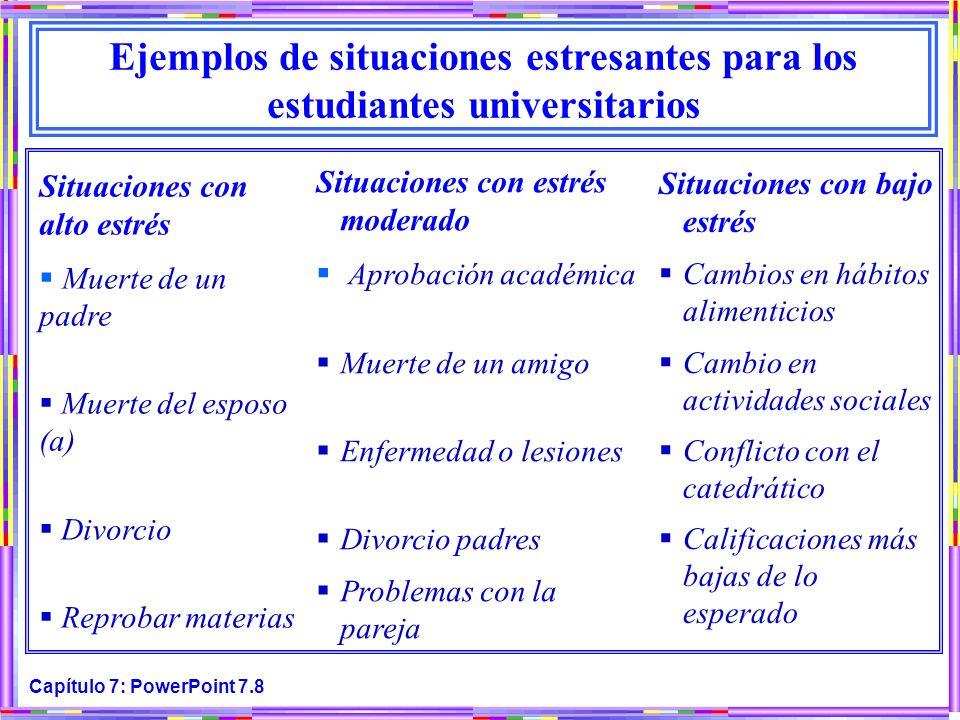 Capítulo 7: PowerPoint 7.8 Ejemplos de situaciones estresantes para los estudiantes universitarios Situaciones con estrés moderado Aprobación académic