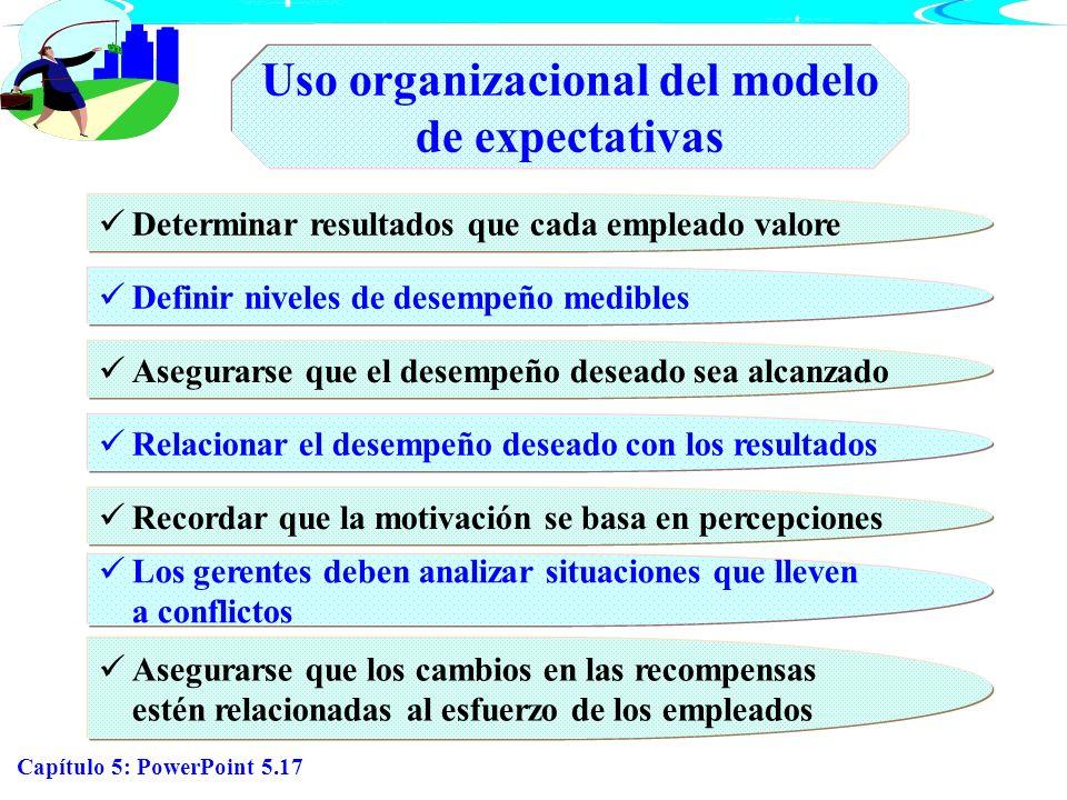 Capítulo 5: PowerPoint 5.17 Uso organizacional del modelo de expectativas Determinar resultados que cada empleado valore Definir niveles de desempeño