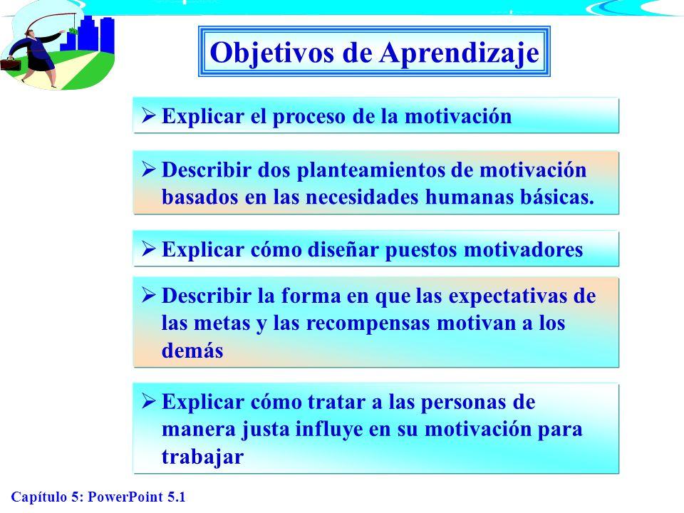 Capítulo 5: PowerPoint 5.1 Objetivos de Aprendizaje Explicar el proceso de la motivación Explicar cómo diseñar puestos motivadores Describir la forma