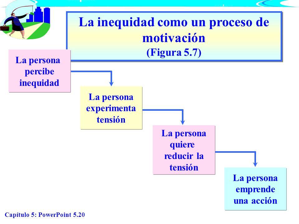 Capítulo 5: PowerPoint 5.20 La inequidad como un proceso de motivación (Figura 5.7) La persona percibe inequidad La persona experimenta tensión La per