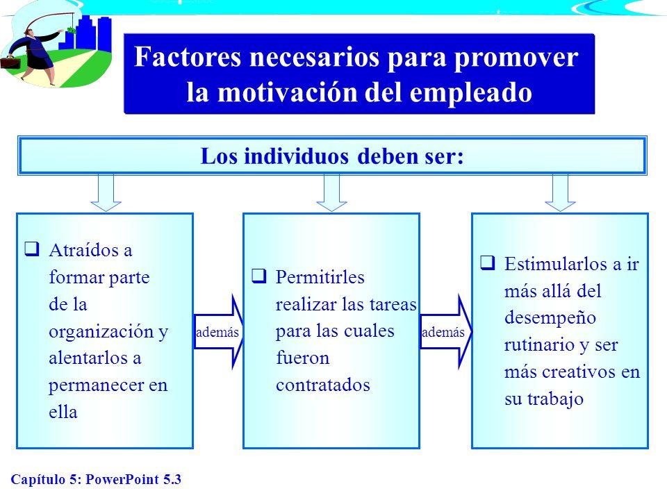 Capítulo 5: PowerPoint 5.3 Factores necesarios para promover la motivación del empleado Estimularlos a ir más allá del desempeño rutinario y ser más c