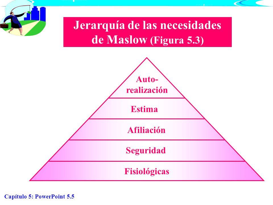 Capítulo 5: PowerPoint 5.5 Jerarquía de las necesidades de Maslow (Figura 5.3) Auto- realización Estima Afiliación Seguridad Fisiológicas