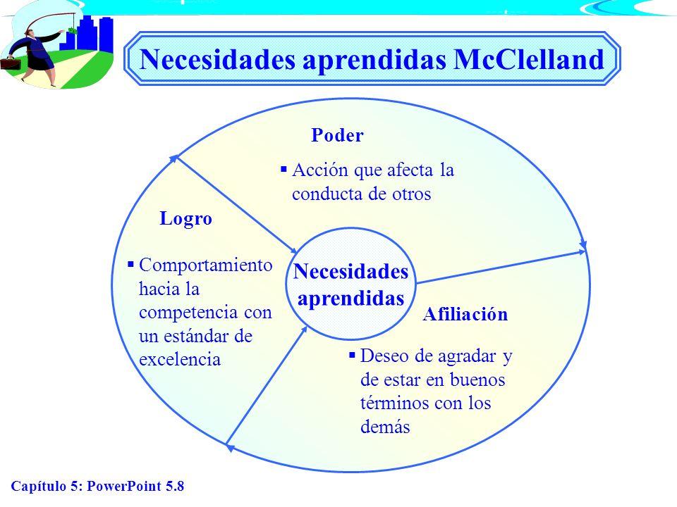 Capítulo 5: PowerPoint 5.8 Necesidades aprendidas Necesidades aprendidas McClelland Poder Acción que afecta la conducta de otros Afiliación Deseo de a