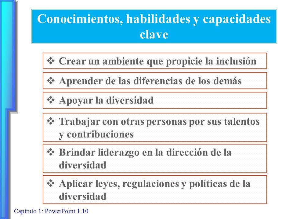 Capítulo 1: PowerPoint 1.10 Conocimientos, habilidades y capacidades clave Crear un ambiente que propicie la inclusión Aprender de las diferencias de