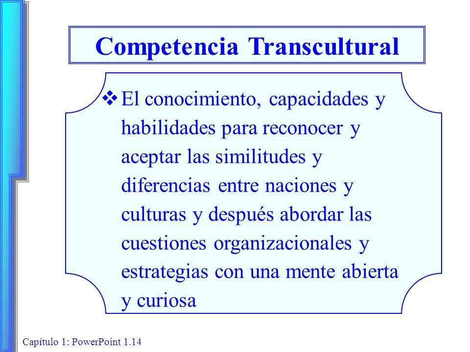Capítulo 1: PowerPoint 1.14 Competencia Transcultural El conocimiento, capacidades y habilidades para reconocer y aceptar las similitudes y diferencia